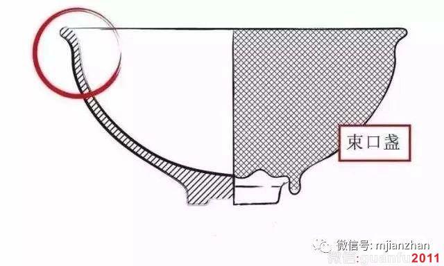 建盏束口器型上束口线有什么用,你知道吗?